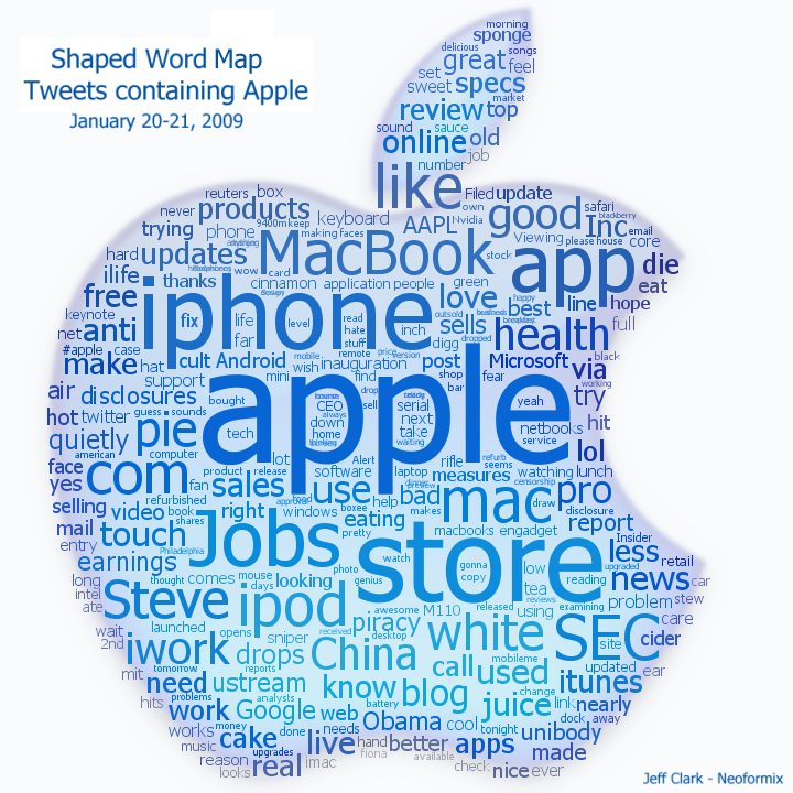 apple shaped word cloud