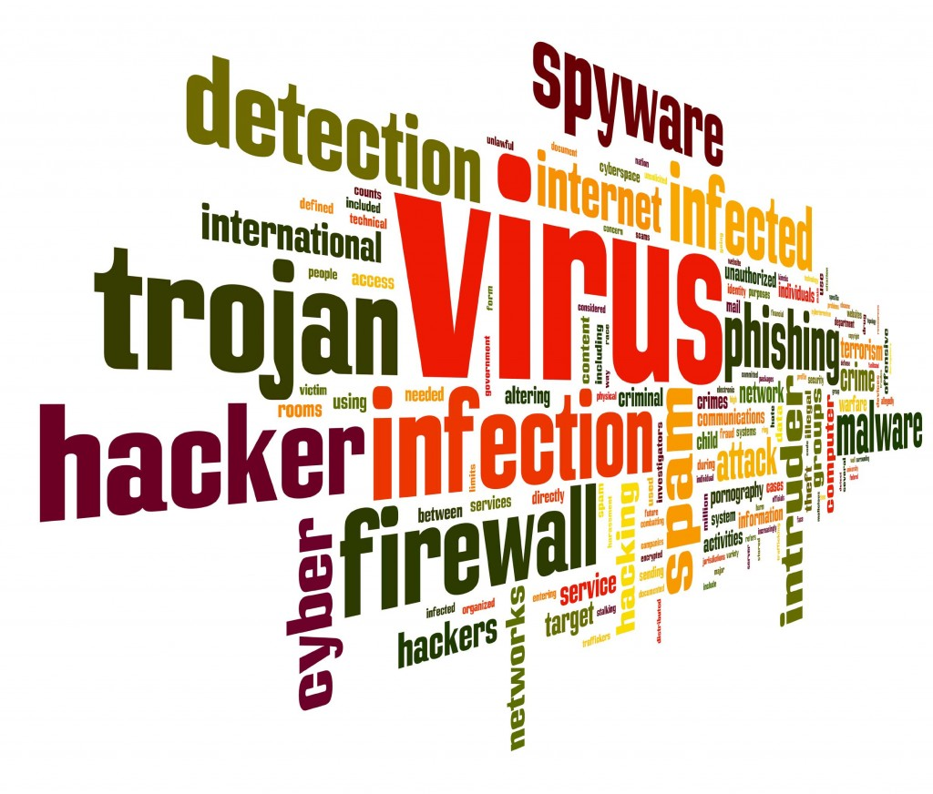 virus tag cloud