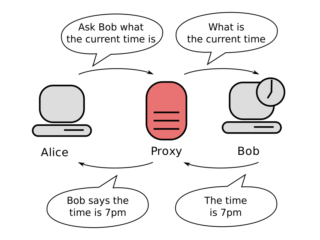 top 260 proxy sites list - how do proxy servers work