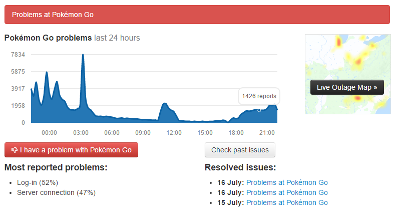 are pokemon go servers online or down